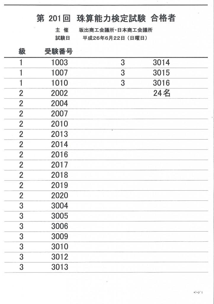 201syuzan_goukaku