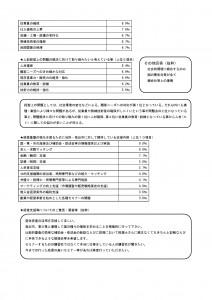 相談所(アンケート①)_ページ_2