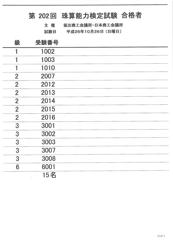 20141030183749563_0001