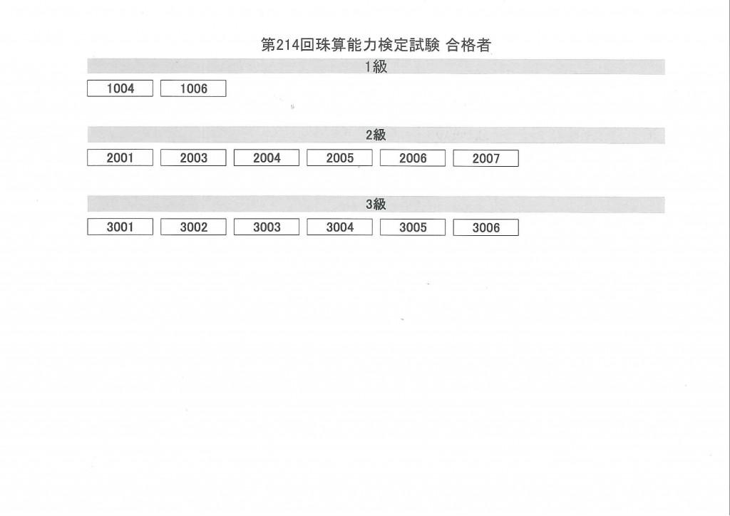 第214回 珠算能力検定試験 合格者(坂出商工会議所実施分)